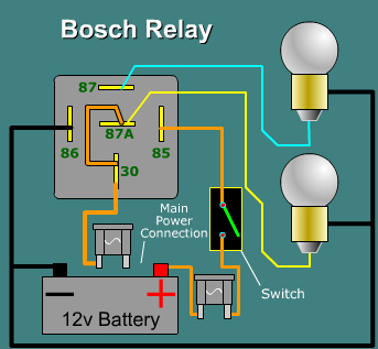 bosch new reverse light switch headache page 2 second generation 6 pin relay diagram at gsmx.co